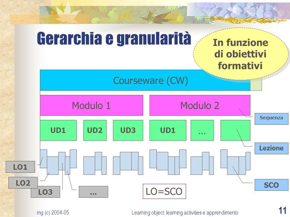mg (c) 2004-05Learning object, learning activities e apprendimento 11 Gerarchia e granularità Courseware (CW) LO3 UD1UD2UD3UD1 … Modulo 1Modulo 2 LO2