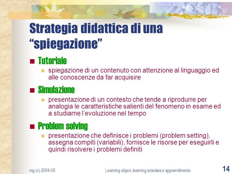 mg (c) 2004-05Learning object, learning activities e apprendimento 14 Strategia didattica di una spiegazione Tutoriale spiegazione di un contenuto con