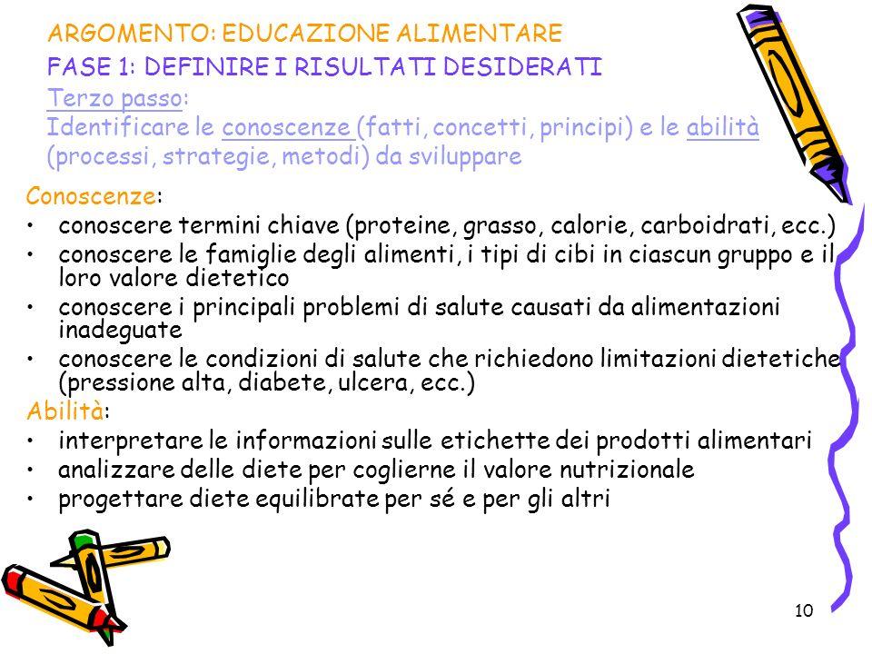 10 ARGOMENTO: EDUCAZIONE ALIMENTARE FASE 1: DEFINIRE I RISULTATI DESIDERATI Terzo passo: Identificare le conoscenze (fatti, concetti, principi) e le a