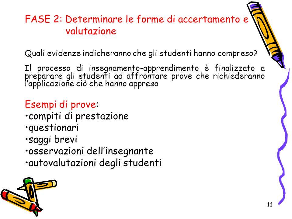 11 FASE 2: Determinare le forme di accertamento e valutazione Quali evidenze indicheranno che gli studenti hanno compreso? Il processo di insegnamento