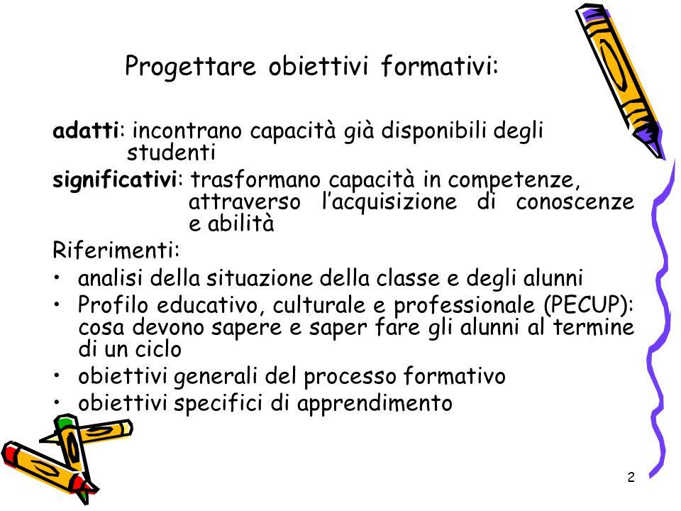 2 Progettare obiettivi formativi: adatti: incontrano capacità già disponibili degli studenti significativi: trasformano capacità in competenze, attrav