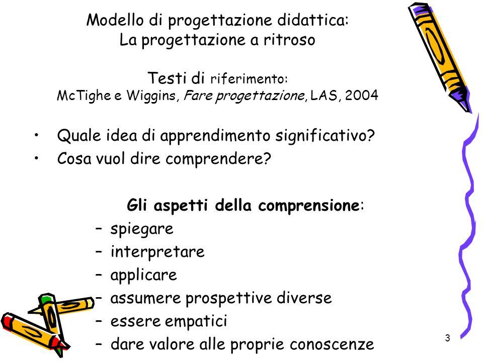 3 Modello di progettazione didattica: La progettazione a ritroso Testi di riferimento: McTighe e Wiggins, Fare progettazione, LAS, 2004 Quale idea di