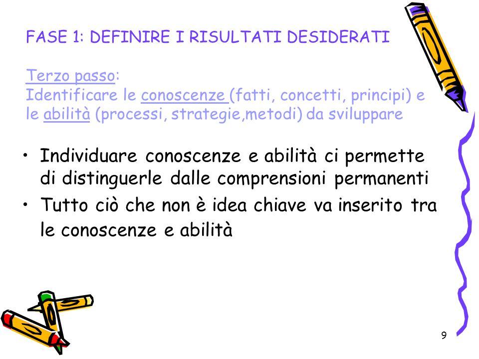 9 FASE 1: DEFINIRE I RISULTATI DESIDERATI Terzo passo: Identificare le conoscenze (fatti, concetti, principi) e le abilità (processi, strategie,metodi