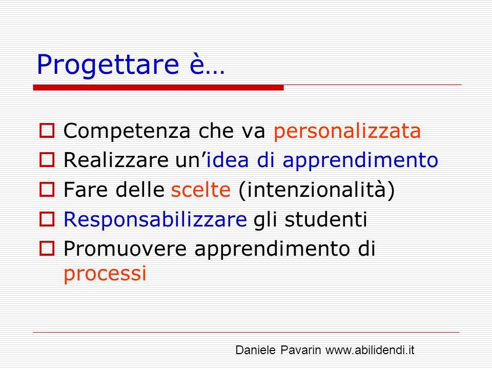 Progettare è… Competenza che va personalizzata Realizzare unidea di apprendimento Fare delle scelte (intenzionalità) Responsabilizzare gli studenti Pr