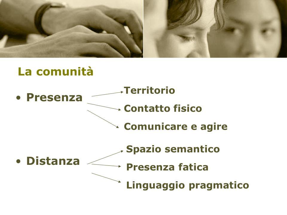 La comunità Presenza Distanza Territorio Contatto fisico Comunicare e agire Spazio semantico Presenza fatica Linguaggio pragmatico