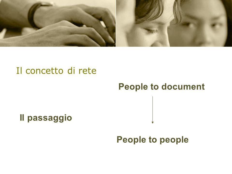 I gruppi on line Aspettative e bisogni individuali Aspettative e bisogni del gruppo Aspettative e bisogni di natura organizzativa istituzionale