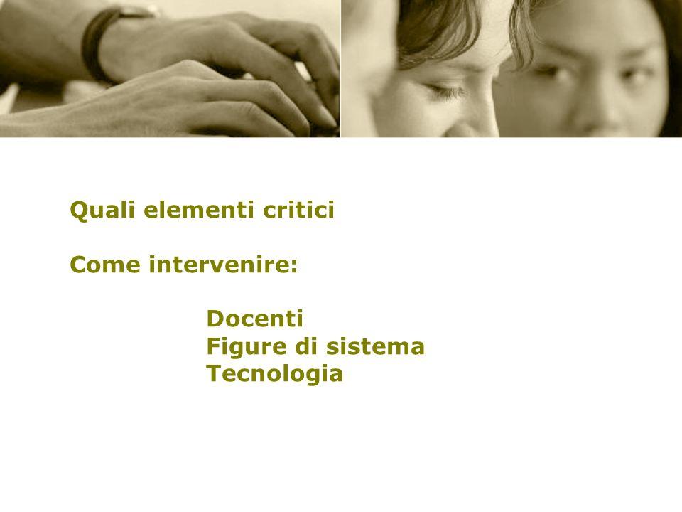 Quali elementi critici Come intervenire: Docenti Figure di sistema Tecnologia