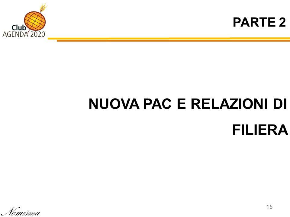 PARTE 2 15 NUOVA PAC E RELAZIONI DI FILIERA