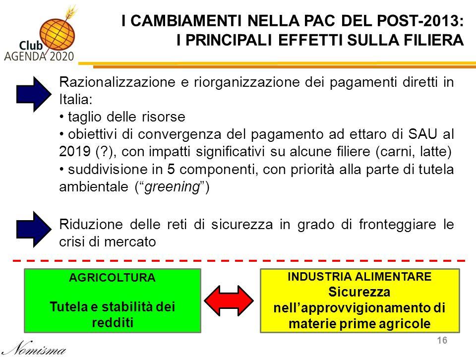 I CAMBIAMENTI NELLA PAC DEL POST-2013: I PRINCIPALI EFFETTI SULLA FILIERA 16 Razionalizzazione e riorganizzazione dei pagamenti diretti in Italia: tag
