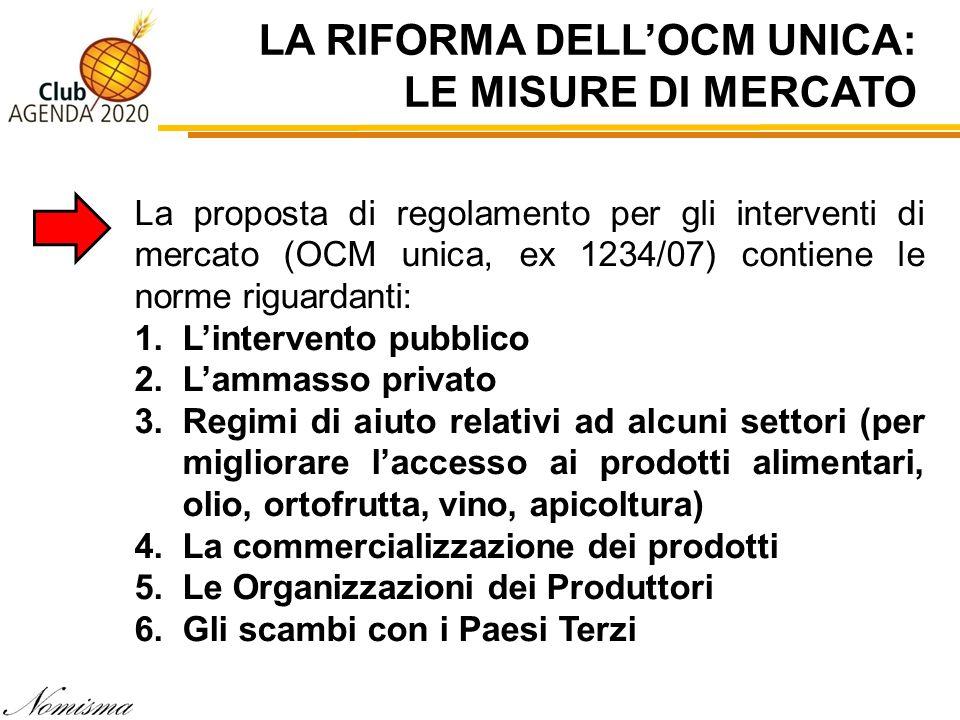 LA RIFORMA DELLOCM UNICA: LE MISURE DI MERCATO La proposta di regolamento per gli interventi di mercato (OCM unica, ex 1234/07) contiene le norme rigu
