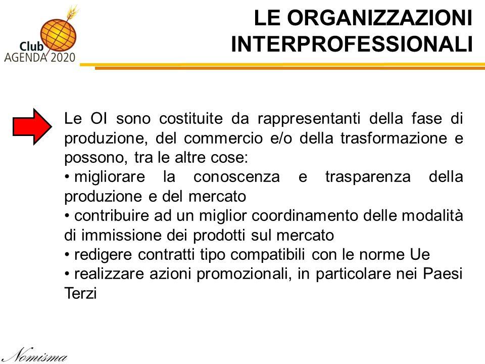 LE ORGANIZZAZIONI INTERPROFESSIONALI Le OI sono costituite da rappresentanti della fase di produzione, del commercio e/o della trasformazione e posson