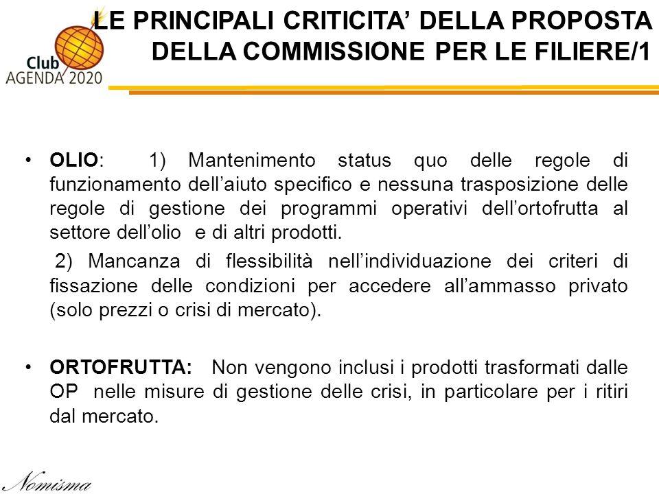 LE PRINCIPALI CRITICITA DELLA PROPOSTA DELLA COMMISSIONE PER LE FILIERE/1 OLIO: 1) Mantenimento status quo delle regole di funzionamento dellaiuto spe