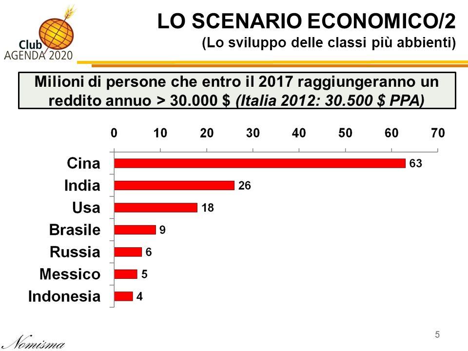 LO SCENARIO ECONOMICO/2 (Lo sviluppo delle classi più abbienti) 5 Milioni di persone che entro il 2017 raggiungeranno un reddito annuo > 30.000 $ (Ita