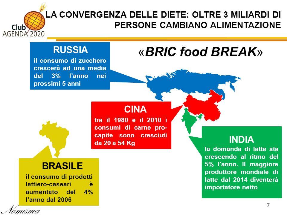 LA CONVERGENZA DELLE DIETE: OLTRE 3 MILIARDI DI PERSONE CAMBIANO ALIMENTAZIONE 7 RUSSIA CINA tra il 1980 e il 2010 i consumi di carne pro- capite sono
