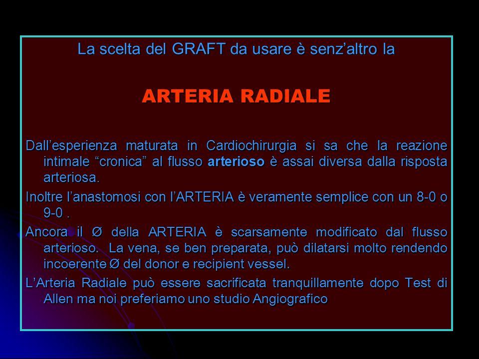 La scelta del GRAFT da usare è senzaltro la ARTERIA RADIALE Dallesperienza maturata in Cardiochirurgia si sa che la reazione intimale cronica al fluss