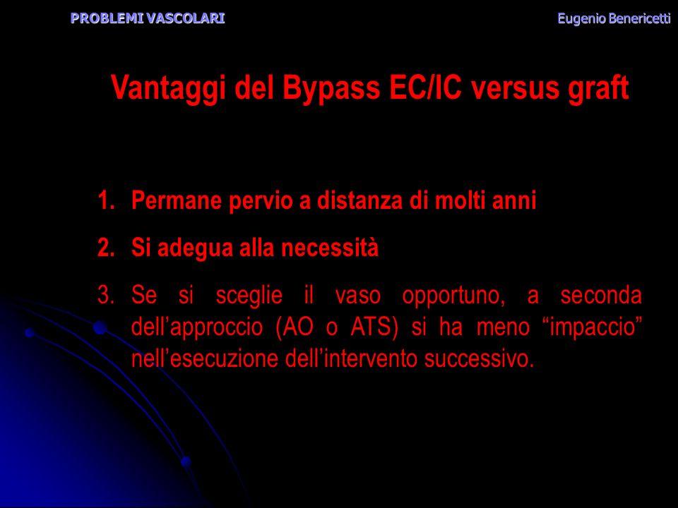 PROBLEMI VASCOLARI Eugenio Benericetti Vantaggi del Bypass EC/IC versus graft 1. 1.Permane pervio a distanza di molti anni 2. 2.Si adegua alla necessi