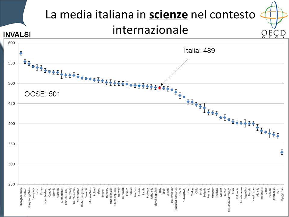 INVALSI La media italiana in scienze nel contesto internazionale Italia: 489 OCSE: 501