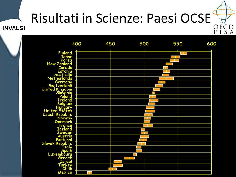 INVALSI Risultati in Scienze: Paesi OCSE