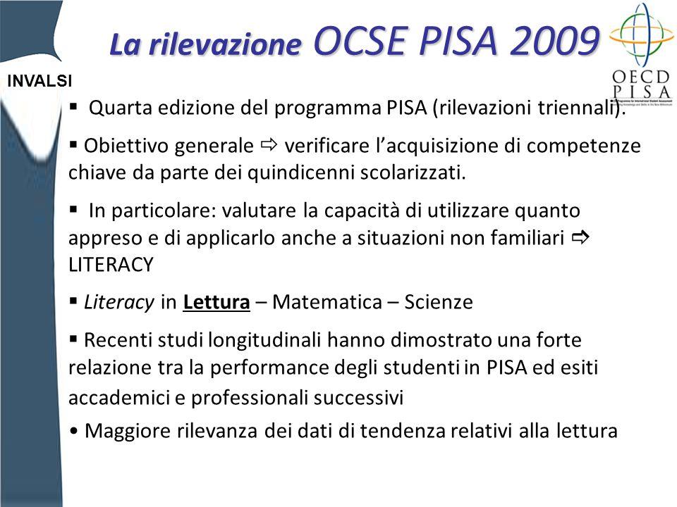 INVALSI La rilevazione OCSE PISA 2009 Quarta edizione del programma PISA (rilevazioni triennali).