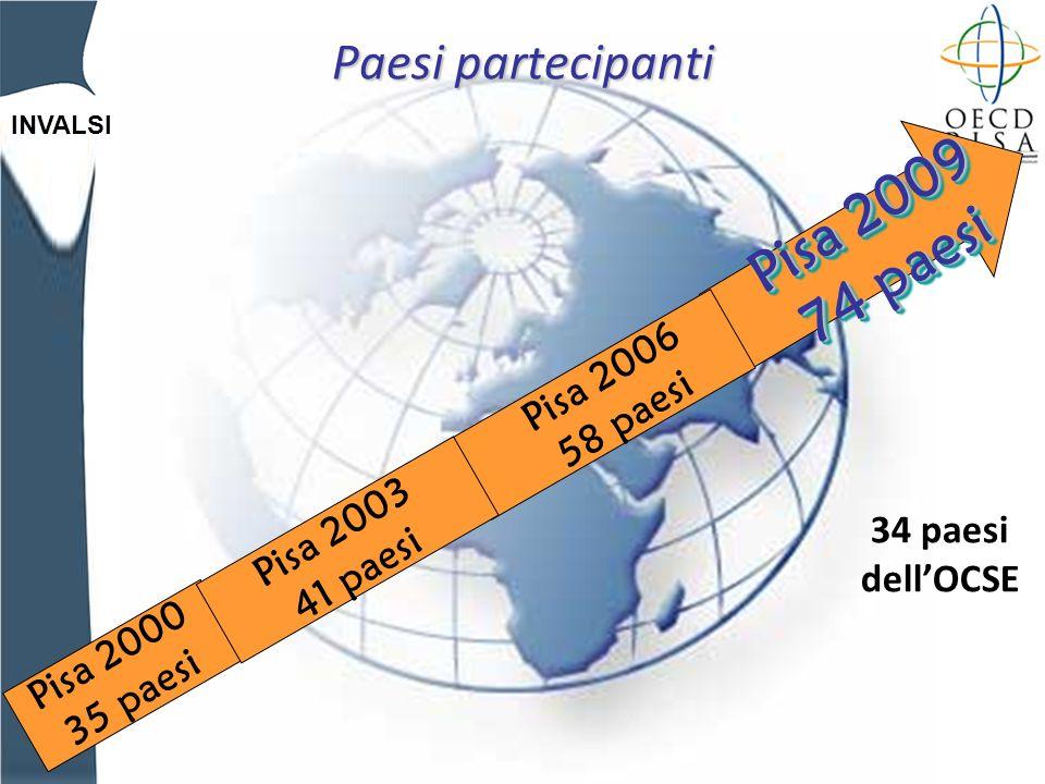INVALSI Paesi partecipanti Pisa 2000 35 paesi Pisa 2009 74 paesi Pisa 2009 74 paesi 34 paesi dellOCSE Pisa 2003 41 paesi Pisa 2006 58 paesi
