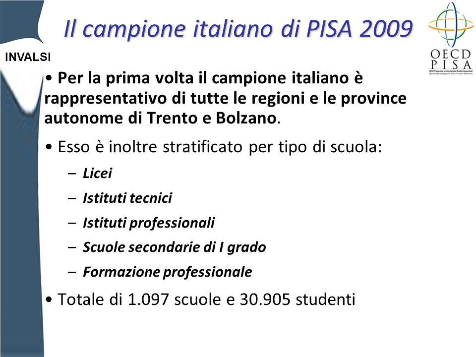 INVALSI Per la prima volta il campione italiano è rappresentativo di tutte le regioni e le province autonome di Trento e Bolzano.