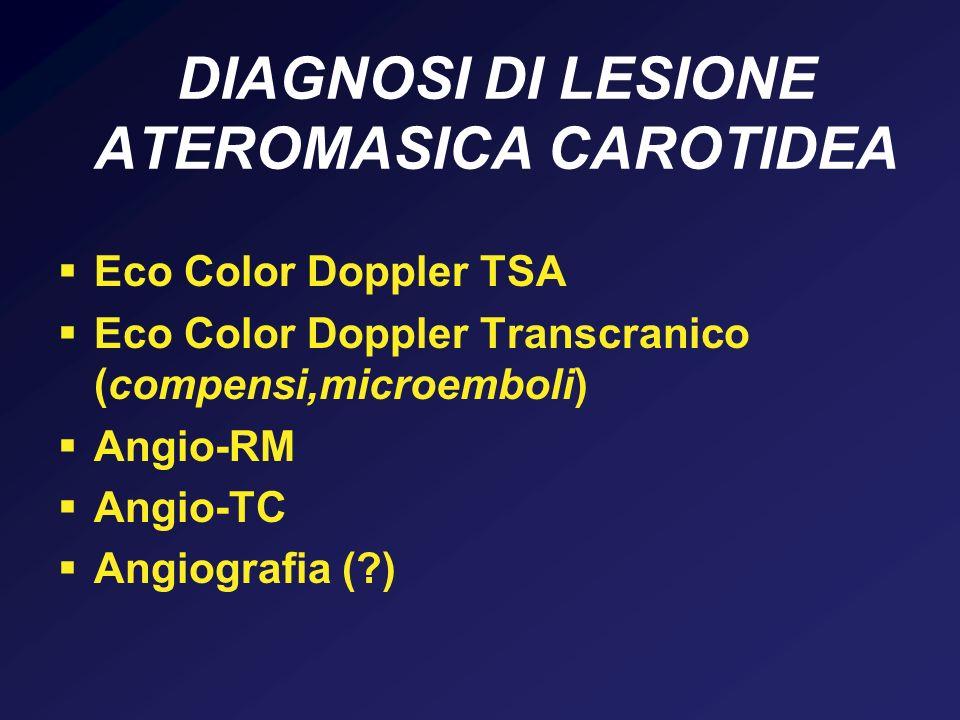 DIAGNOSI DI LESIONE ATEROMASICA CAROTIDEA Eco Color Doppler TSA Eco Color Doppler Transcranico (compensi,microemboli) Angio-RM Angio-TC Angiografia (?