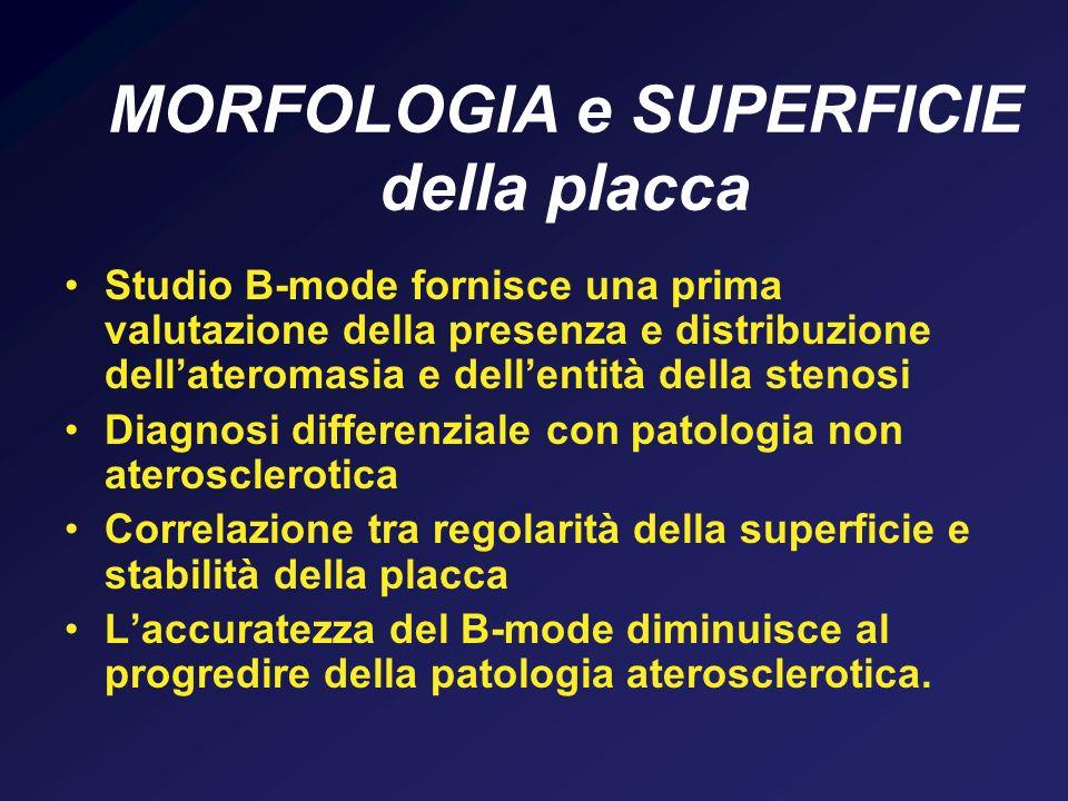 MORFOLOGIA e SUPERFICIE della placca Studio B-mode fornisce una prima valutazione della presenza e distribuzione dellateromasia e dellentità della ste