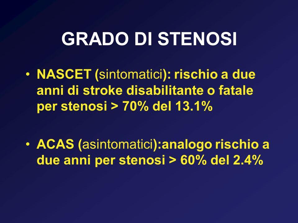 GRADO DI STENOSI NASCET (sintomatici): rischio a due anni di stroke disabilitante o fatale per stenosi > 70% del 13.1% ACAS (asintomatici):analogo ris
