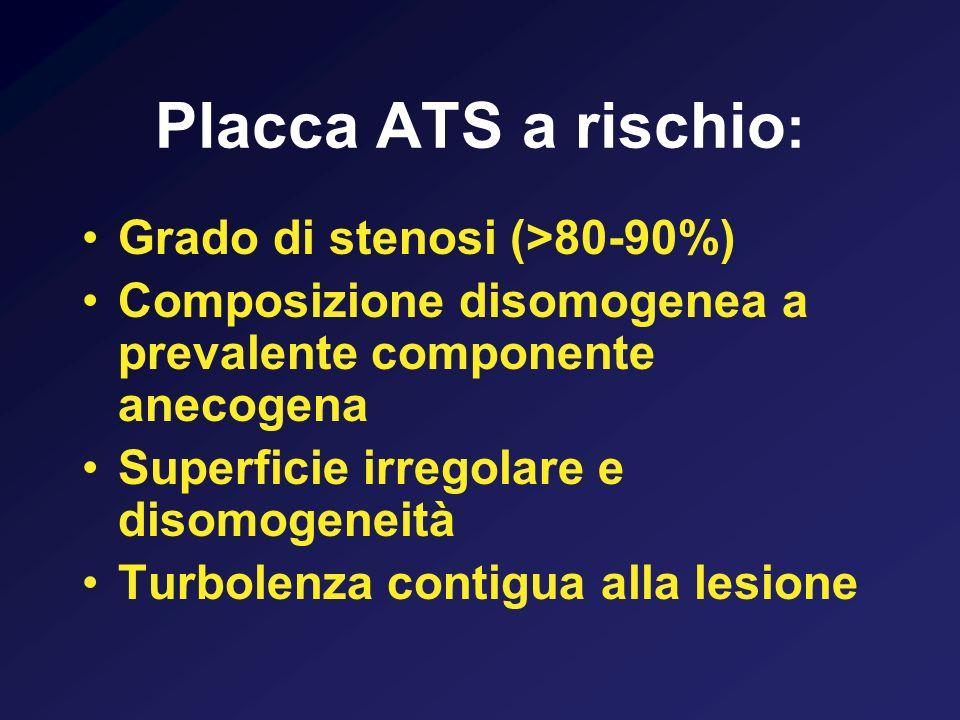 Placca ATS a rischio : Grado di stenosi (>80-90%) Composizione disomogenea a prevalente componente anecogena Superficie irregolare e disomogeneità Tur
