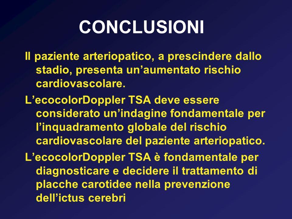 CONCLUSIONI Il paziente arteriopatico, a prescindere dallo stadio, presenta unaumentato rischio cardiovascolare. LecocolorDoppler TSA deve essere cons