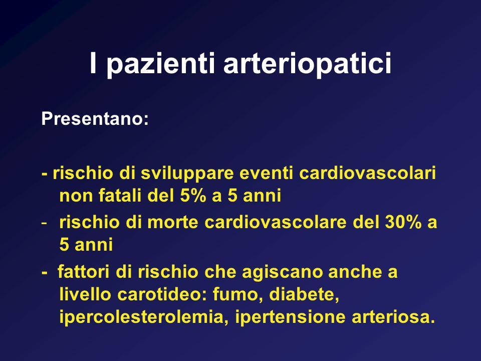 I pazienti arteriopatici Presentano: - rischio di sviluppare eventi cardiovascolari non fatali del 5% a 5 anni -rischio di morte cardiovascolare del 3