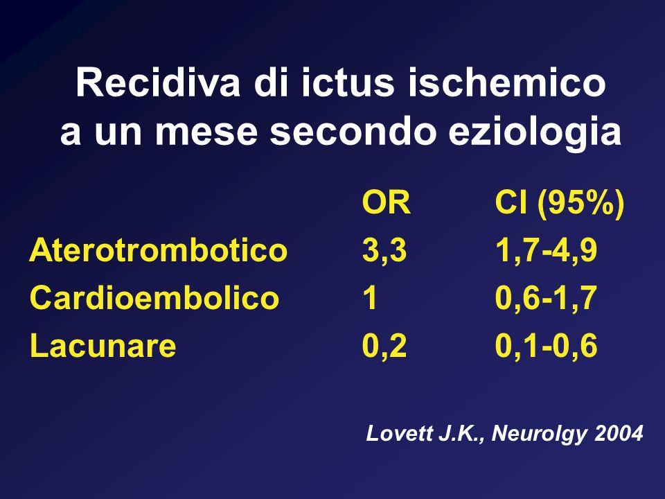 DIAGNOSI DI LESIONE ATEROMASICA CAROTIDEA Eco Color Doppler TSA Eco Color Doppler Transcranico (compensi,microemboli) Angio-RM Angio-TC Angiografia (?)