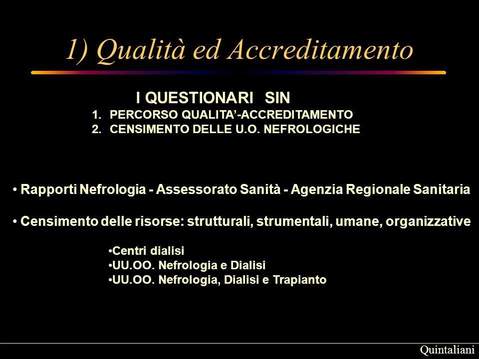Quintaliani 1) Qualità ed Accreditamento Rapporti Nefrologia - Assessorato Sanità - Agenzia Regionale Sanitaria Censimento delle risorse: strutturali, strumentali, umane, organizzative Centri dialisi UU.OO.