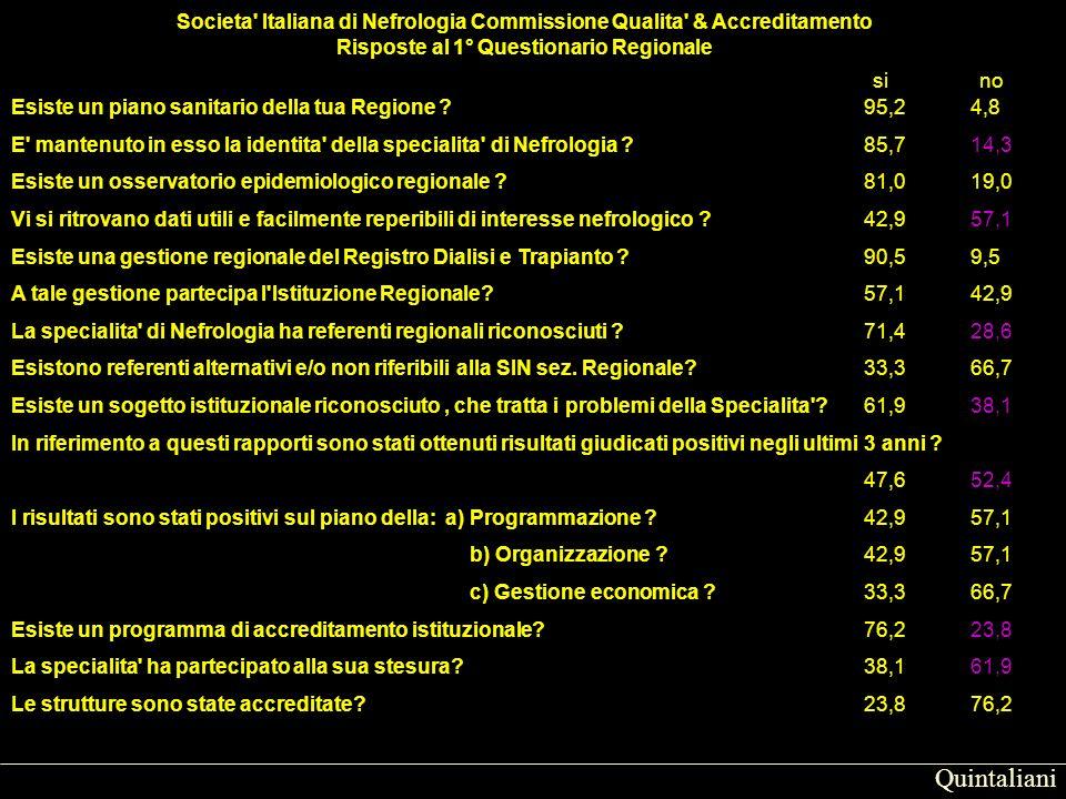 Quintaliani Esiste un piano sanitario della tua Regione ?95,24,8 E mantenuto in esso la identita della specialita di Nefrologia .