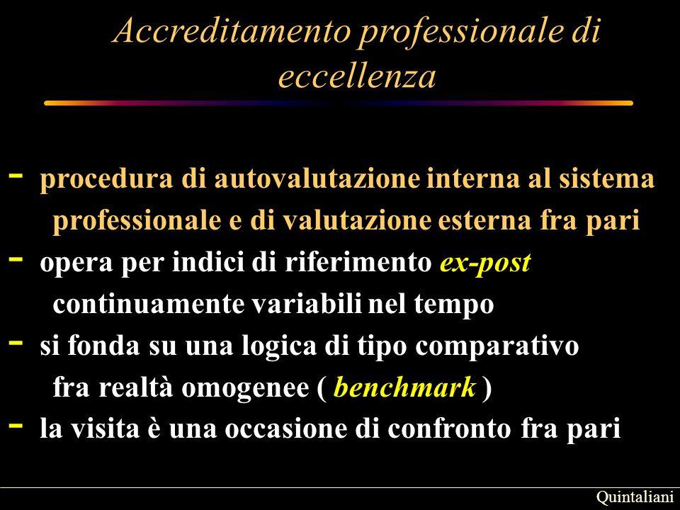 Quintaliani Accreditamento professionale di eccellenza - procedura di autovalutazione interna al sistema professionale e di valutazione esterna fra pari - opera per indici di riferimento ex-post continuamente variabili nel tempo - si fonda su una logica di tipo comparativo fra realtà omogenee ( benchmark ) - la visita è una occasione di confronto fra pari