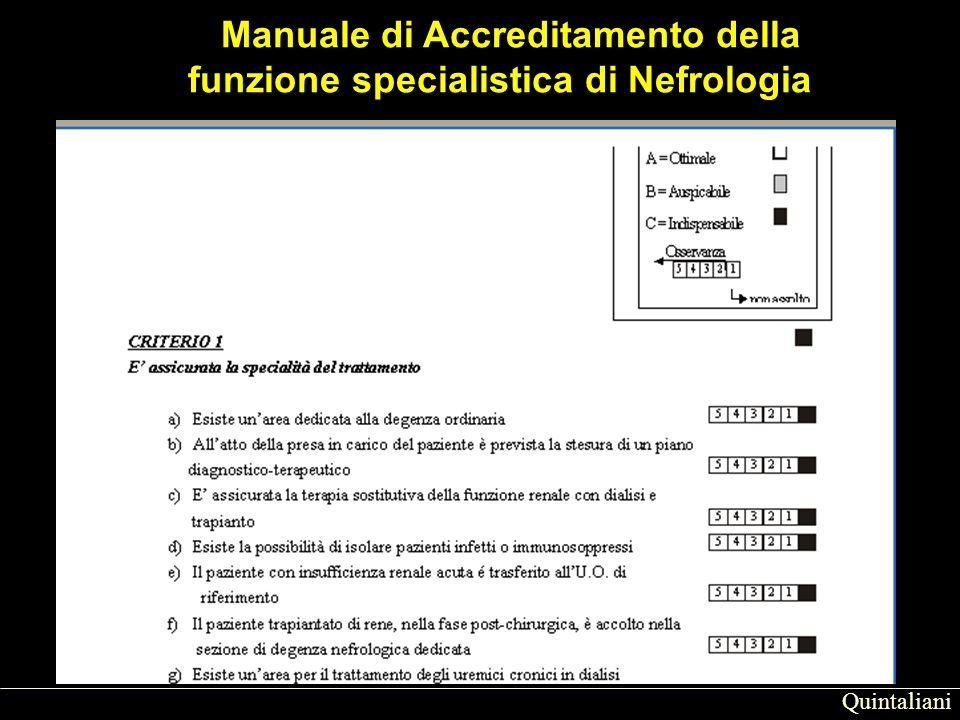 Quintaliani Manuale di Accreditamento della funzione specialistica di Nefrologia