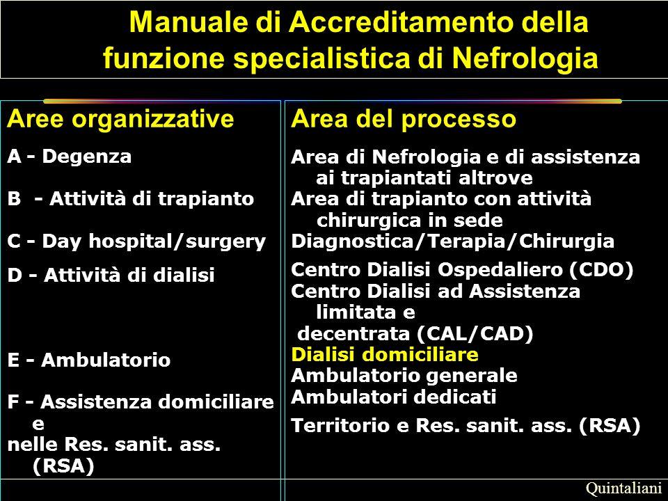 Quintaliani Manuale di Accreditamento della funzione specialistica di Nefrologia Aree organizzative A - Degenza B - Attività di trapianto C - Day hospital/surgery D - Attività di dialisi E - Ambulatorio F - Assistenza domiciliare e nelle Res.