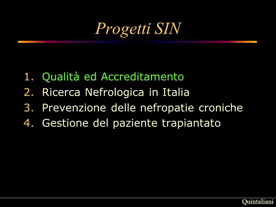 Progetti SIN 1.Qualità ed Accreditamento 2.Ricerca Nefrologica in Italia 3.Prevenzione delle nefropatie croniche 4.Gestione del paziente trapiantato
