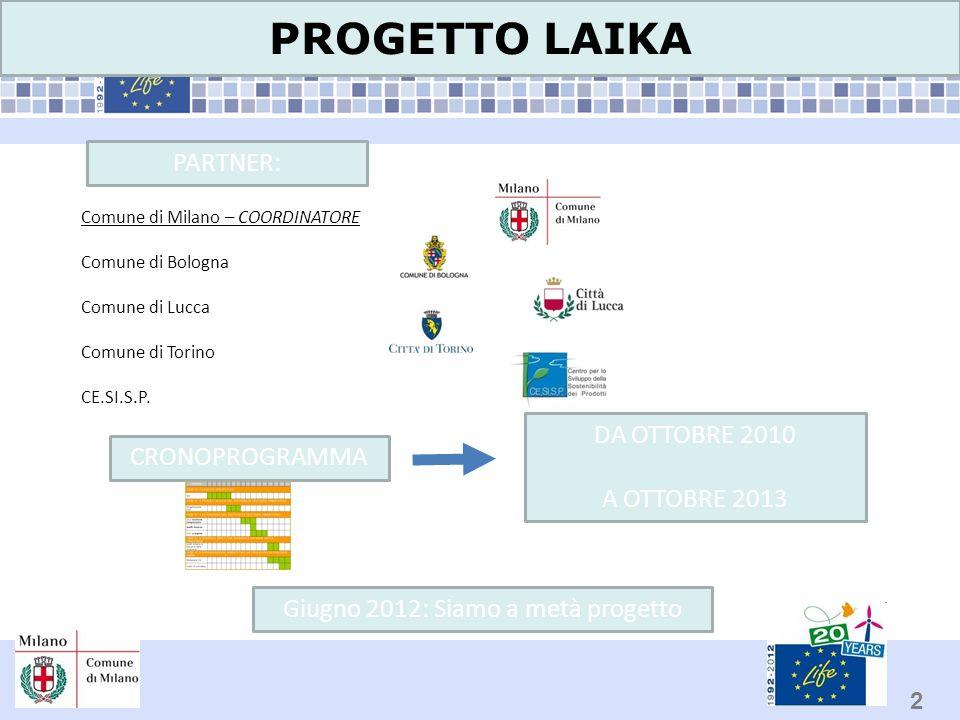 DA OTTOBRE 2010 A OTTOBRE 2013 CRONOPROGRAMMA Giugno 2012: Siamo a metà progetto 2 PROGETTO LAIKA Comune di Milano – COORDINATORE Comune di Bologna Co
