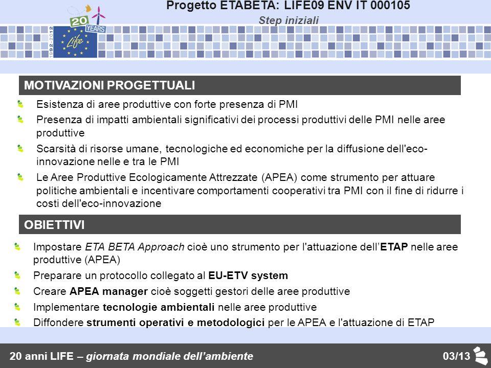 03/13 Esistenza di aree produttive con forte presenza di PMI Presenza di impatti ambientali significativi dei processi produttivi delle PMI nelle aree produttive Scarsità di risorse umane, tecnologiche ed economiche per la diffusione dell eco- innovazione nelle e tra le PMI Le Aree Produttive Ecologicamente Attrezzate (APEA) come strumento per attuare politiche ambientali e incentivare comportamenti cooperativi tra PMI con il fine di ridurre i costi dell eco-innovazione Impostare ETA BETA Approach cioè uno strumento per l attuazione dellETAP nelle aree produttive (APEA) Preparare un protocollo collegato al EU-ETV system Creare APEA manager cioè soggetti gestori delle aree produttive Implementare tecnologie ambientali nelle aree produttive Diffondere strumenti operativi e metodologici per le APEA e l attuazione di ETAP MOTIVAZIONI PROGETTUALI OBIETTIVI Progetto ETABETA: LIFE09 ENV IT 000105 Step iniziali 20 anni LIFE – giornata mondiale dellambiente