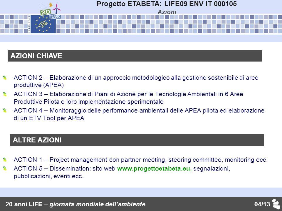 ACTION 2 – Elaborazione di un approccio metodologico alla gestione sostenibile di aree produttive (APEA) ACTION 3 – Elaborazione di Piani di Azione per le Tecnologie Ambientali in 6 Aree Produttive Pilota e loro implementazione sperimentale ACTION 4 – Monitoraggio delle performance ambientali delle APEA pilota ed elaborazione di un ETV Tool per APEA 04/13 AZIONI CHIAVE ALTRE AZIONI Progetto ETABETA: LIFE09 ENV IT 000105 Azioni ACTION 1 – Project management con partner meeting, steering committee, monitoring ecc.