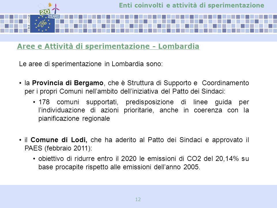 12 Aree e Attività di sperimentazione - Lombardia Le aree di sperimentazione in Lombardia sono: la Provincia di Bergamo, che è Struttura di Supporto e Coordinamento per i propri Comuni nellambito delliniziativa del Patto dei Sindaci: 178 comuni supportati, predisposizione di linee guida per lindividuazione di azioni prioritarie, anche in coerenza con la pianificazione regionale il Comune di Lodi, che ha aderito al Patto dei Sindaci e approvato il PAES (febbraio 2011): obiettivo di ridurre entro il 2020 le emissioni di CO2 del 20,14% su base procapite rispetto alle emissioni dellanno 2005.