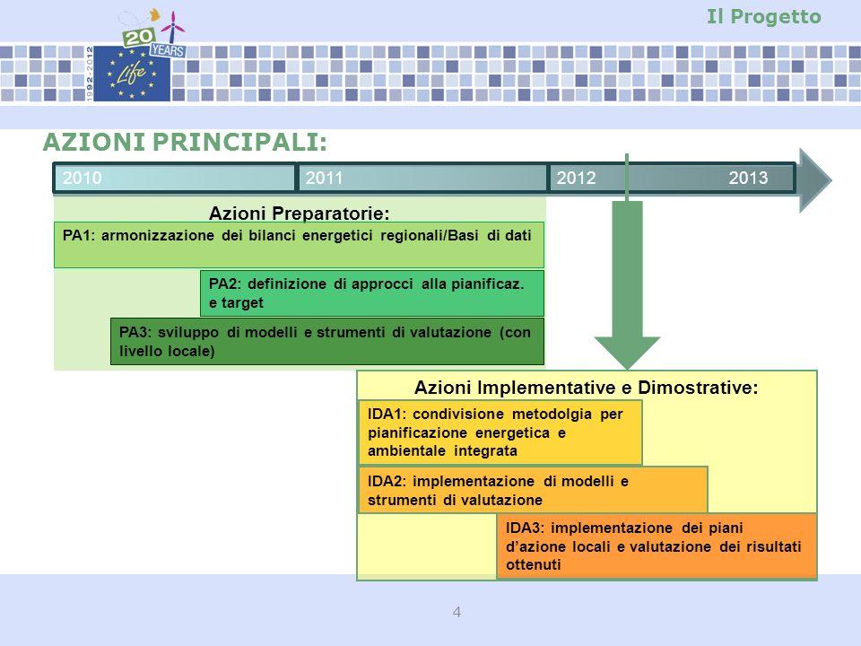 4 Il Progetto AZIONI PRINCIPALI: 201020112012 2013 Azioni Preparatorie: PA1: armonizzazione dei bilanci energetici regionali/Basi di dati PA2: definizione di approcci alla pianificaz.
