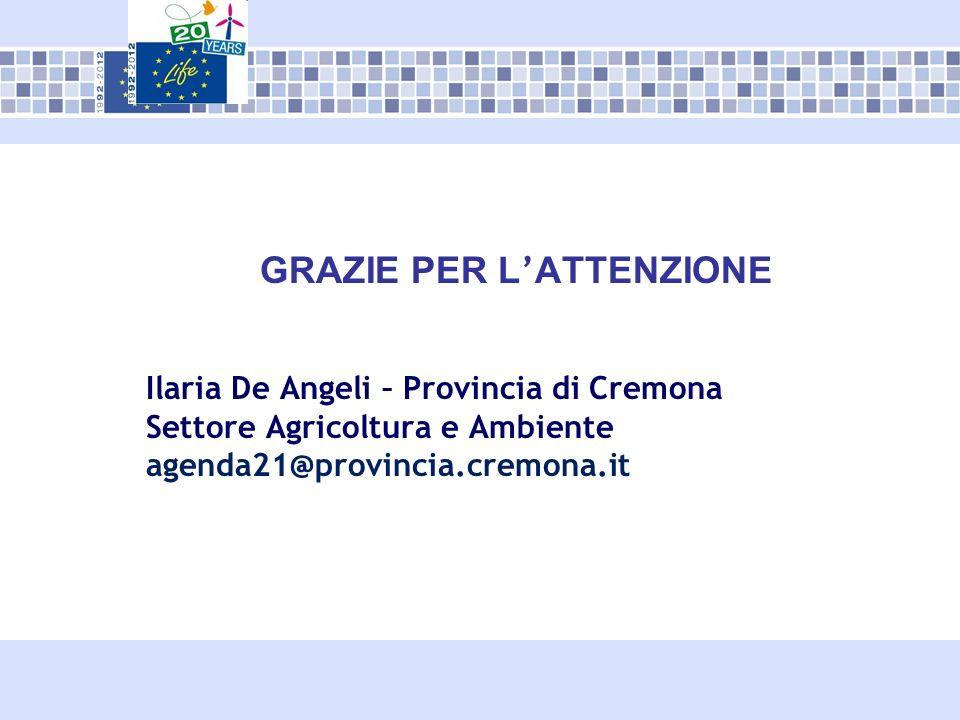 GRAZIE PER L ATTENZIONE Ilaria De Angeli – Provincia di Cremona Settore Agricoltura e Ambiente agenda21@provincia.cremona.it