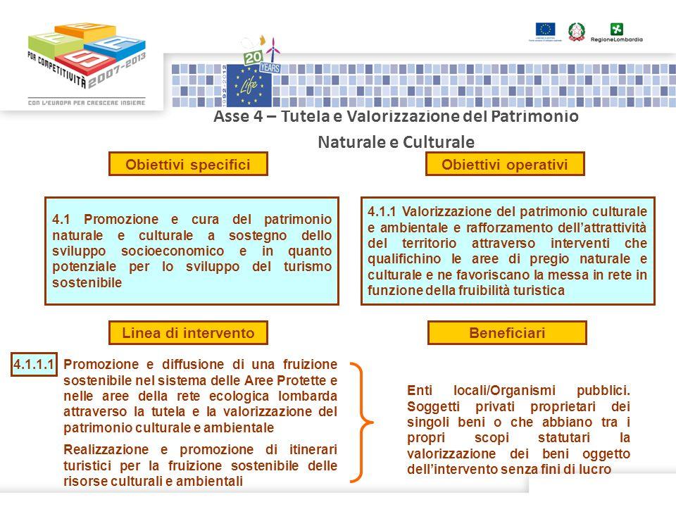 4.1 Promozione e cura del patrimonio naturale e culturale a sostegno dello sviluppo socioeconomico e in quanto potenziale per lo sviluppo del turismo