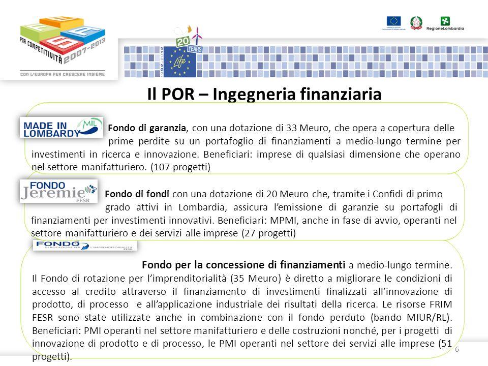 Il POR – Ingegneria finanziaria 6 Fondo per la concessione di finanziamenti a medio-lungo termine. Il Fondo di rotazione per limprenditorialità (35 Me