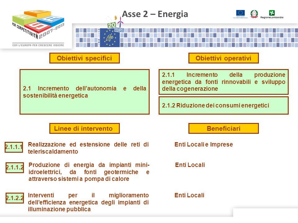 2.1 Incremento dellautonomia e della sostenibilità energetica 2.1.1 Incremento della produzione energetica da fonti rinnovabili e sviluppo della cogen