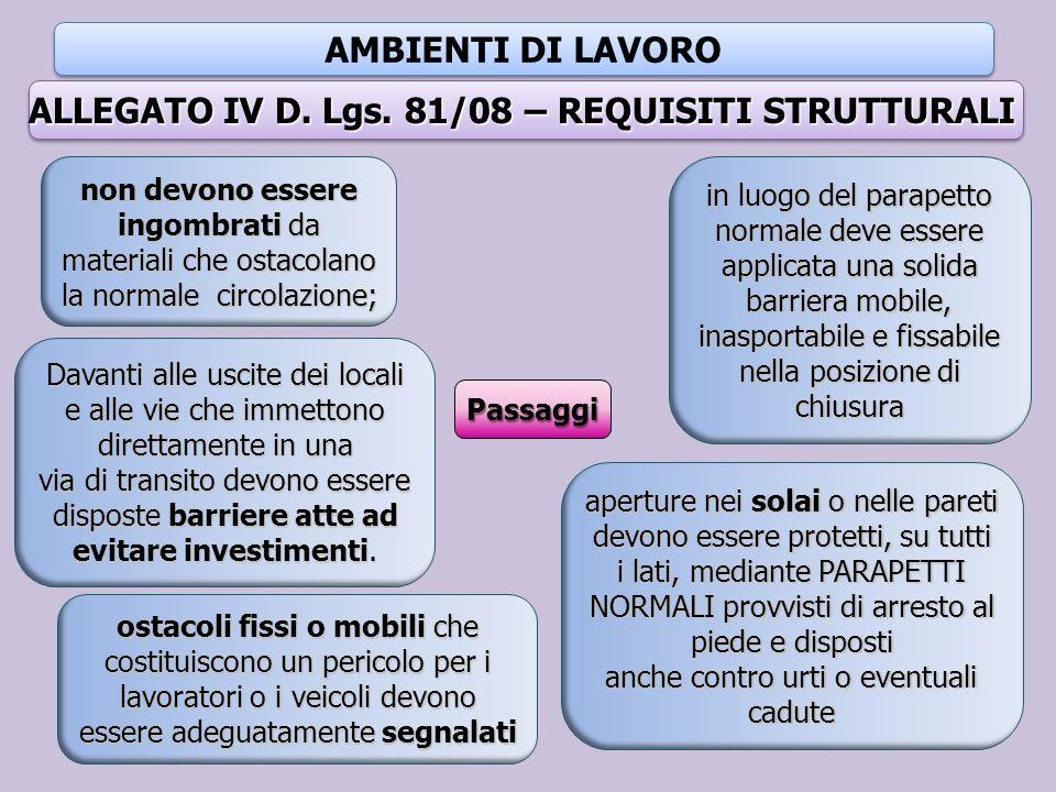 AMBIENTI DI LAVORO ALLEGATO IV D. Lgs. 81/08 – REQUISITI STRUTTURALI Passaggi non devono essere ingombrati da materiali che ostacolano la normale circ