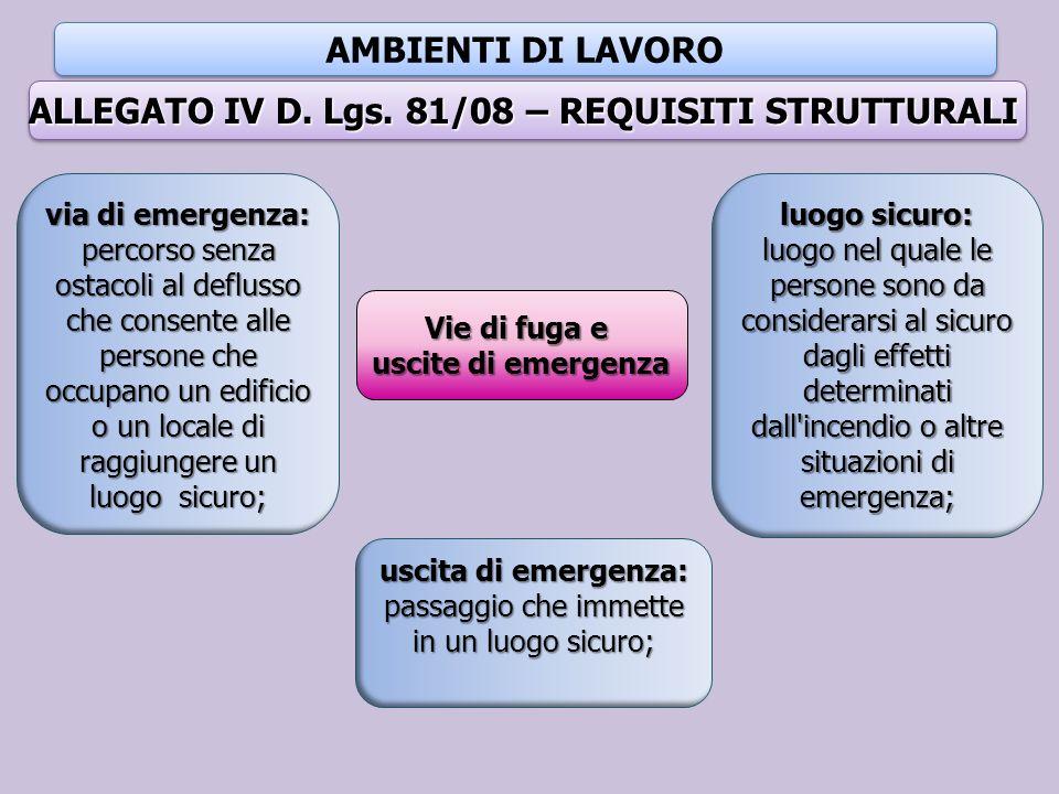 AMBIENTI DI LAVORO ALLEGATO IV D. Lgs. 81/08 – REQUISITI STRUTTURALI Vie di fuga e uscite di emergenza luogo sicuro: luogo nel quale le persone sono d
