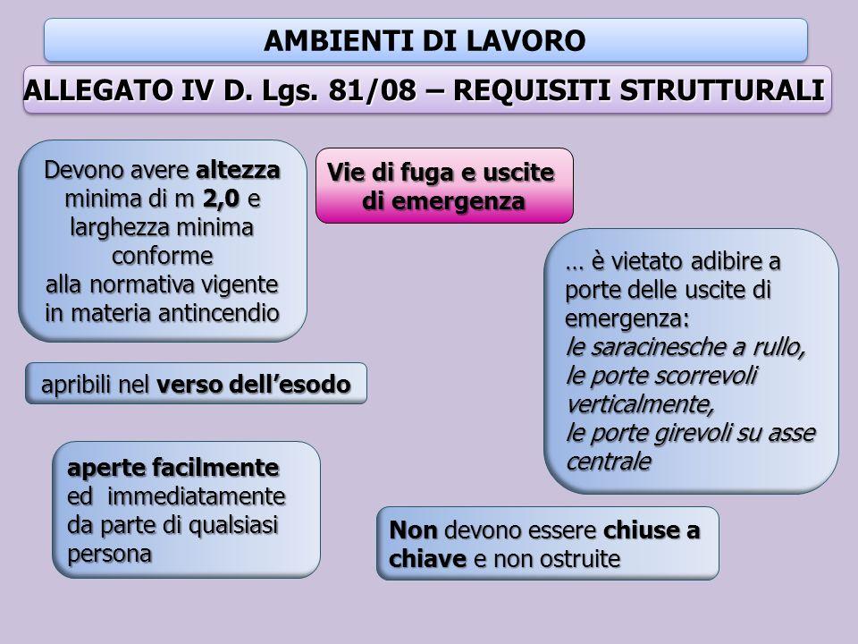 AMBIENTI DI LAVORO ALLEGATO IV D. Lgs. 81/08 – REQUISITI STRUTTURALI Vie di fuga e uscite di emergenza Devono avere altezza minima di m 2,0 e larghezz
